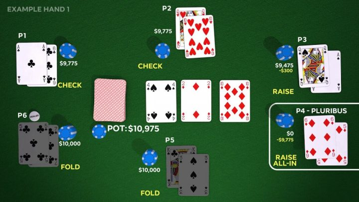 Texas Hold Em Poker Ideas – Select Your Beginning Fingers Correctly – Gambling